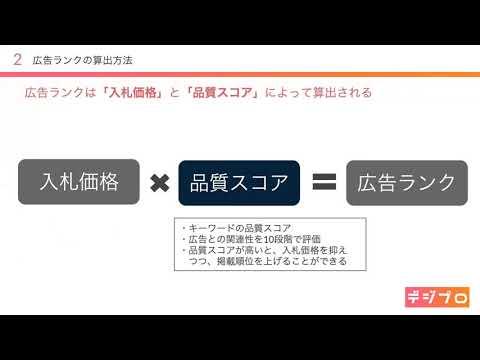 【デジプロ】リスティング広告の特徴