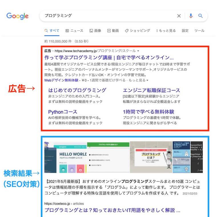 1. Web広告運用(Google・Yahoo・SNSなど)