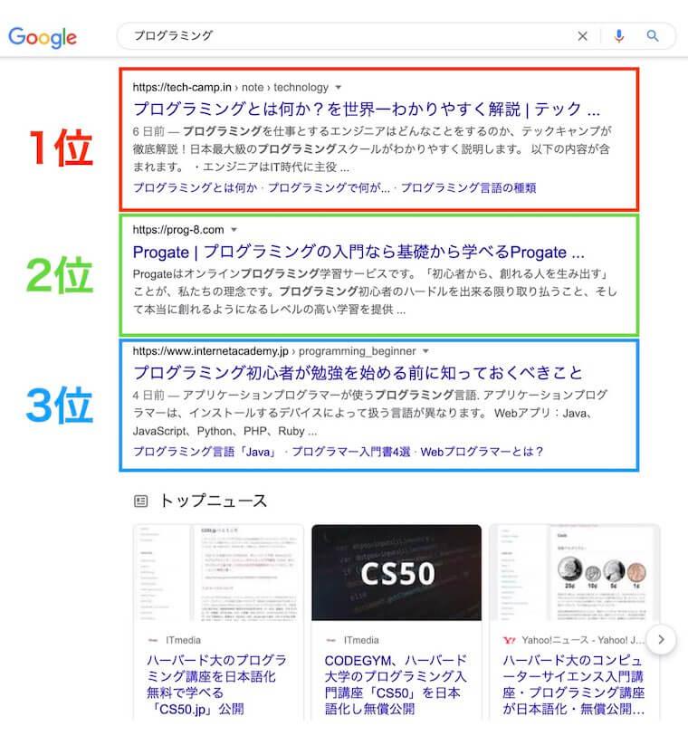 SEO対策(メディア運営) - Webマーケターの仕事内容と種類
